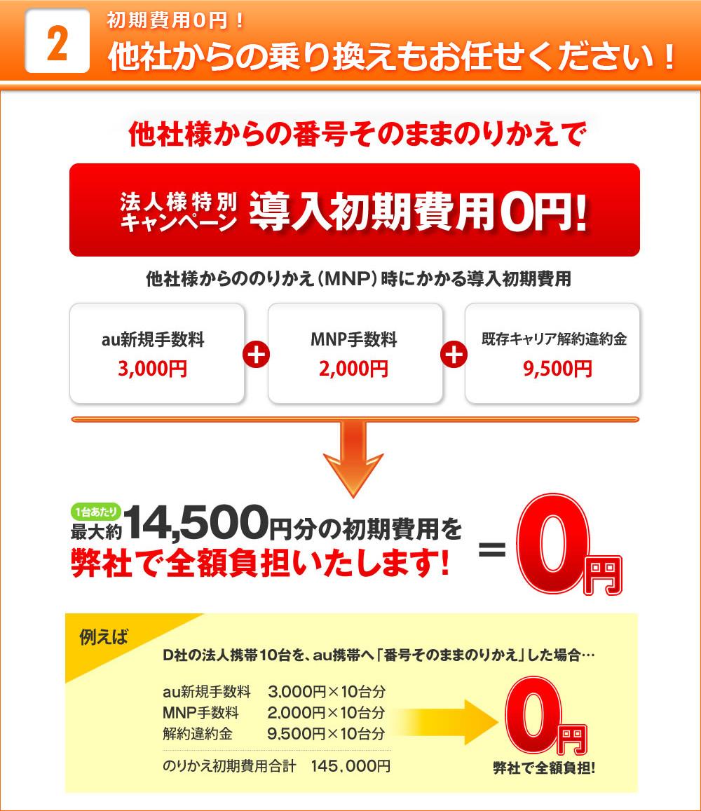 導入初期費用0円