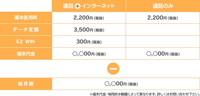 スマ放題(ガラケー)料金表